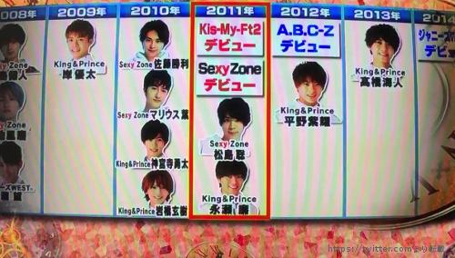 TOKIOカケル ジャニーズ年表総ざらいSP 嵐 山P JUMP  キスマイ セクゾ キンプリ